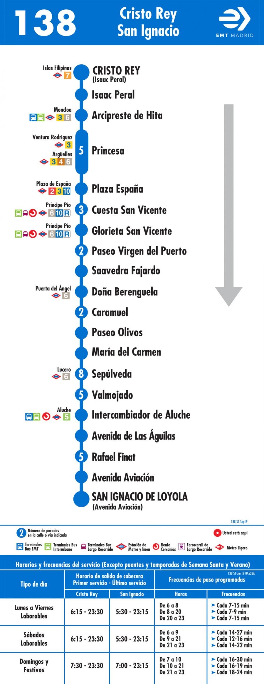 horario autobus espana: