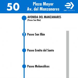Horarios de autob s 50 puerta del sol avenida del for Hora puerta del sol
