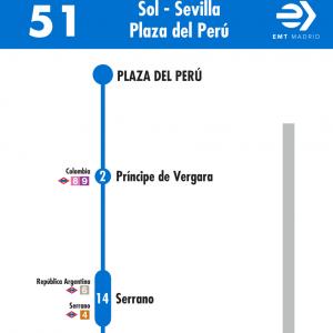 Horarios de autob s 51 puerta del sol plaza del per for Hora puerta del sol