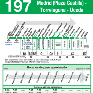 Horarios de autobús 197: Madrid - Torrelaguna - Uceda on
